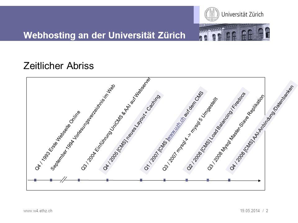 Webhosting an der Universität Zürich
