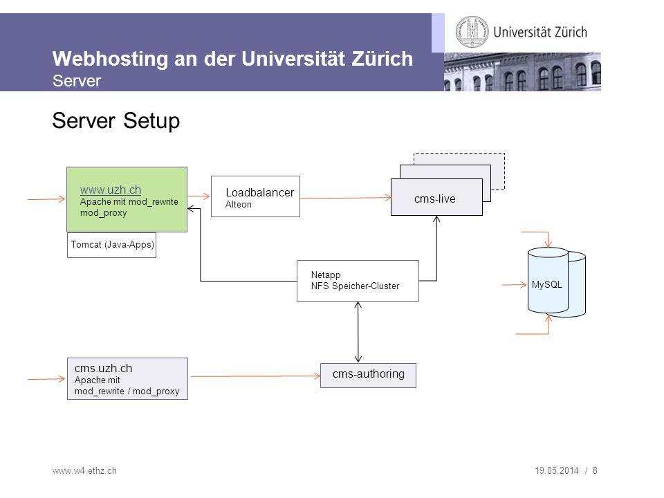 Webhosting an der Universität Zürich Server