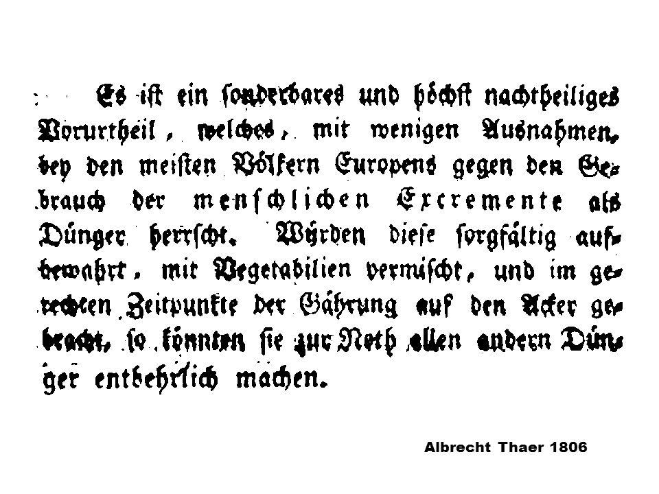Albrecht Thaer 1806