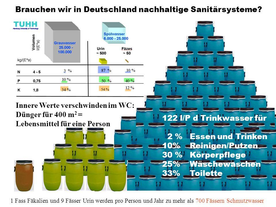 Brauchen wir in Deutschland nachhaltige Sanitärsysteme