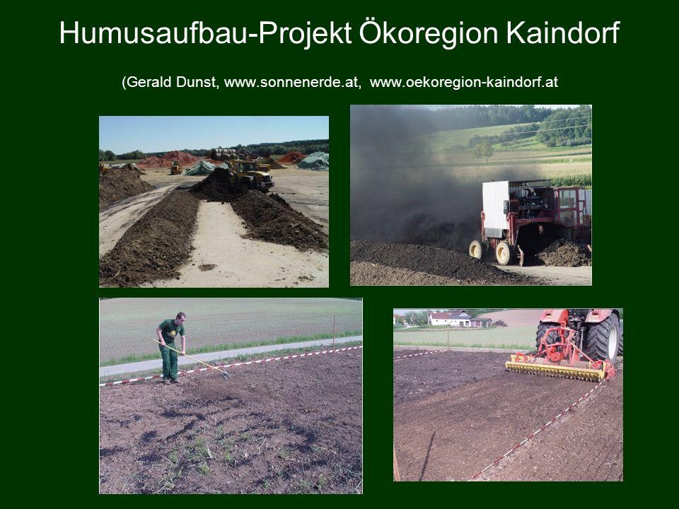 Humusaufbau-Projekt Ökoregion Kaindorf (Gerald Dunst, www. sonnenerde