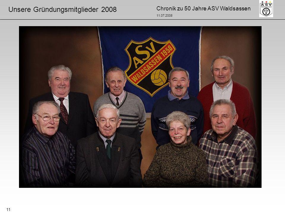 Unsere Gründungsmitglieder 2008
