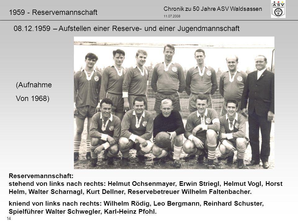 08.12.1959 – Aufstellen einer Reserve- und einer Jugendmannschaft