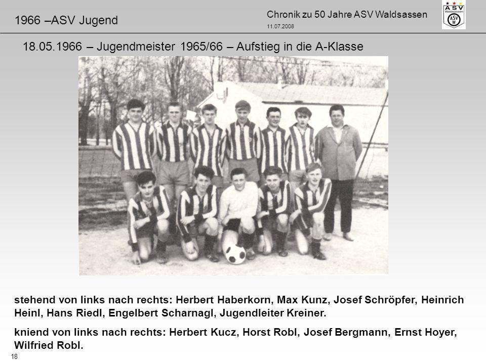 18.05.1966 – Jugendmeister 1965/66 – Aufstieg in die A-Klasse