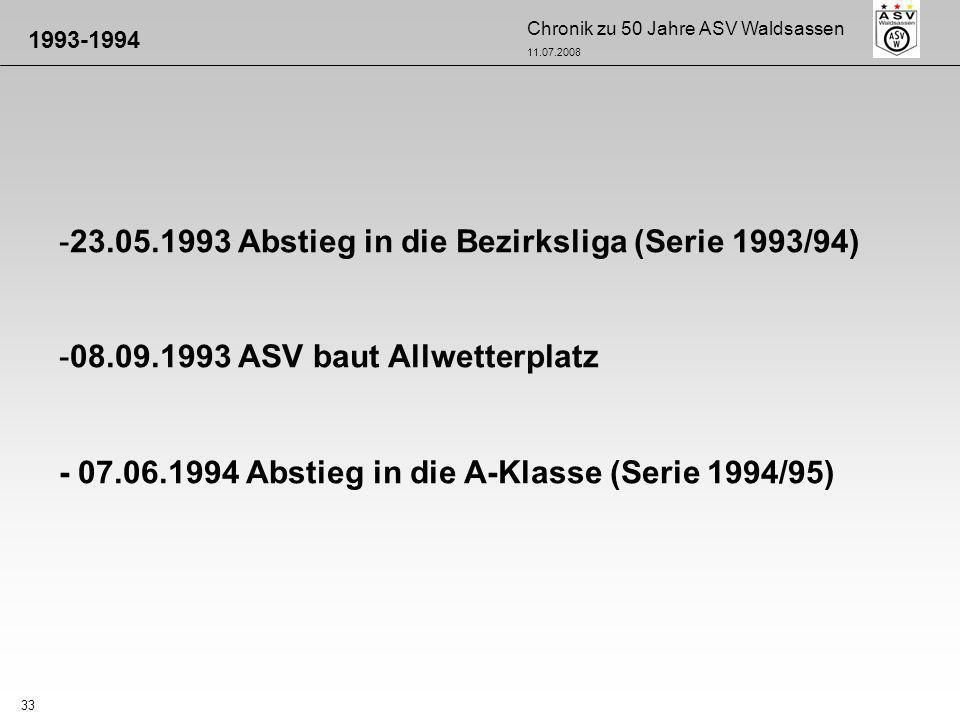 23.05.1993 Abstieg in die Bezirksliga (Serie 1993/94)