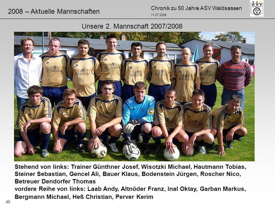 2008 – Aktuelle Mannschaften