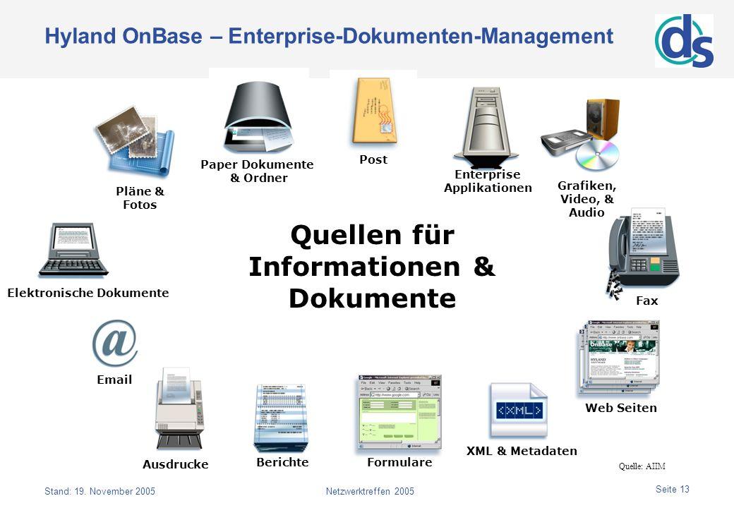 Hyland OnBase – Enterprise-Dokumenten-Management