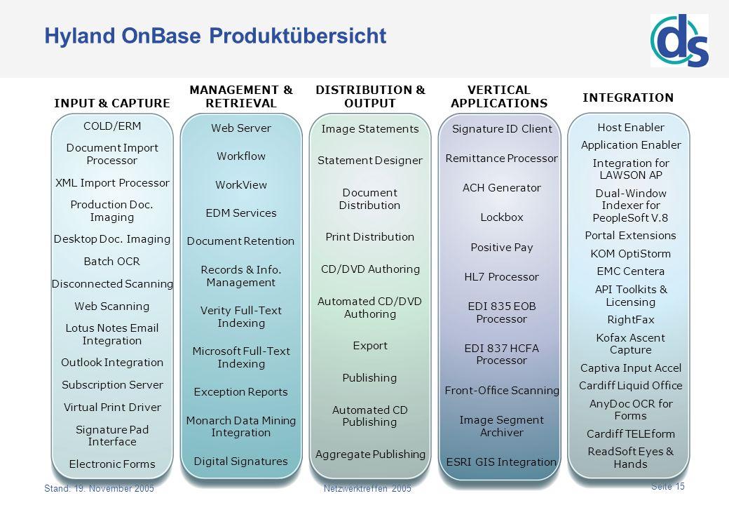 Hyland OnBase Produktübersicht