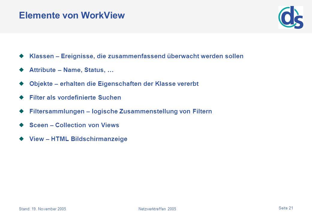 Elemente von WorkView Klassen – Ereignisse, die zusammenfassend überwacht werden sollen. Attribute – Name, Status, …