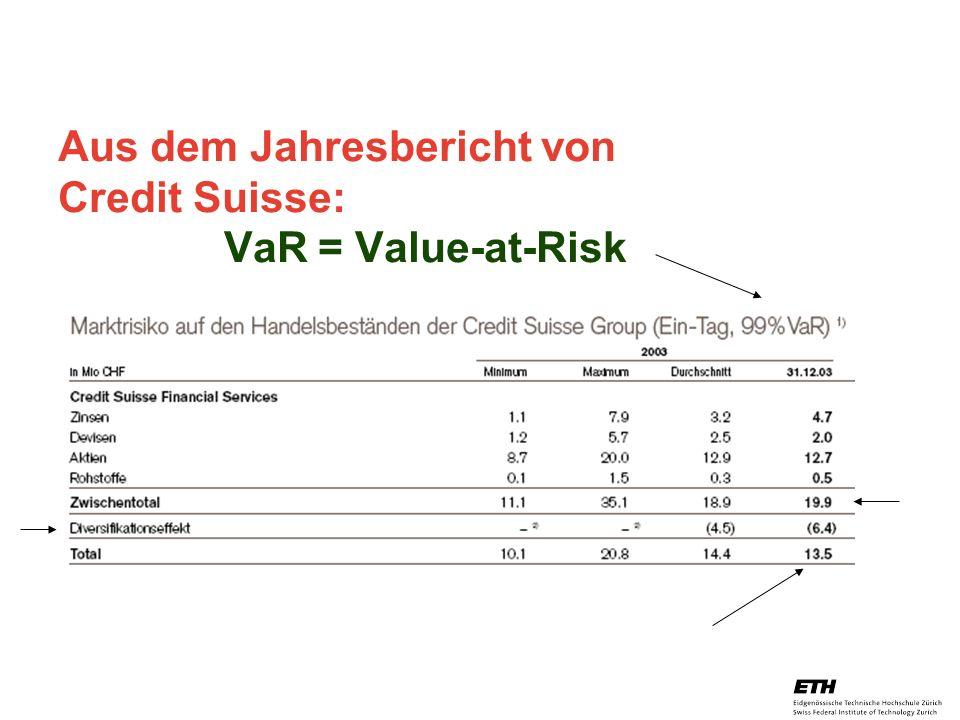 Aus dem Jahresbericht von Credit Suisse: VaR = Value-at-Risk