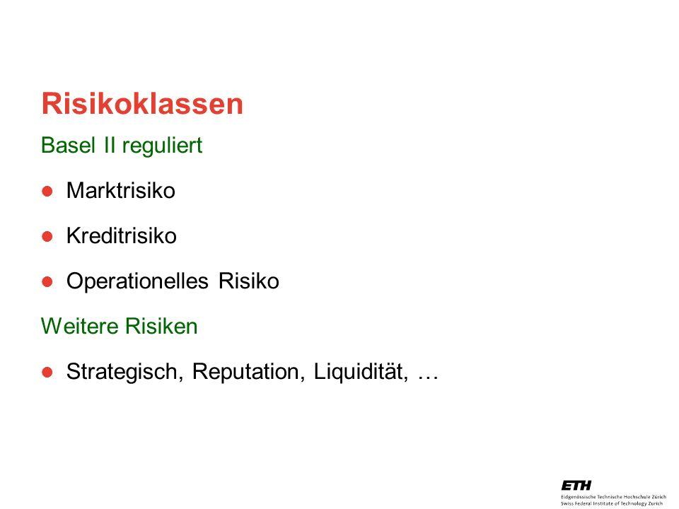 Risikoklassen Basel II reguliert Marktrisiko Kreditrisiko