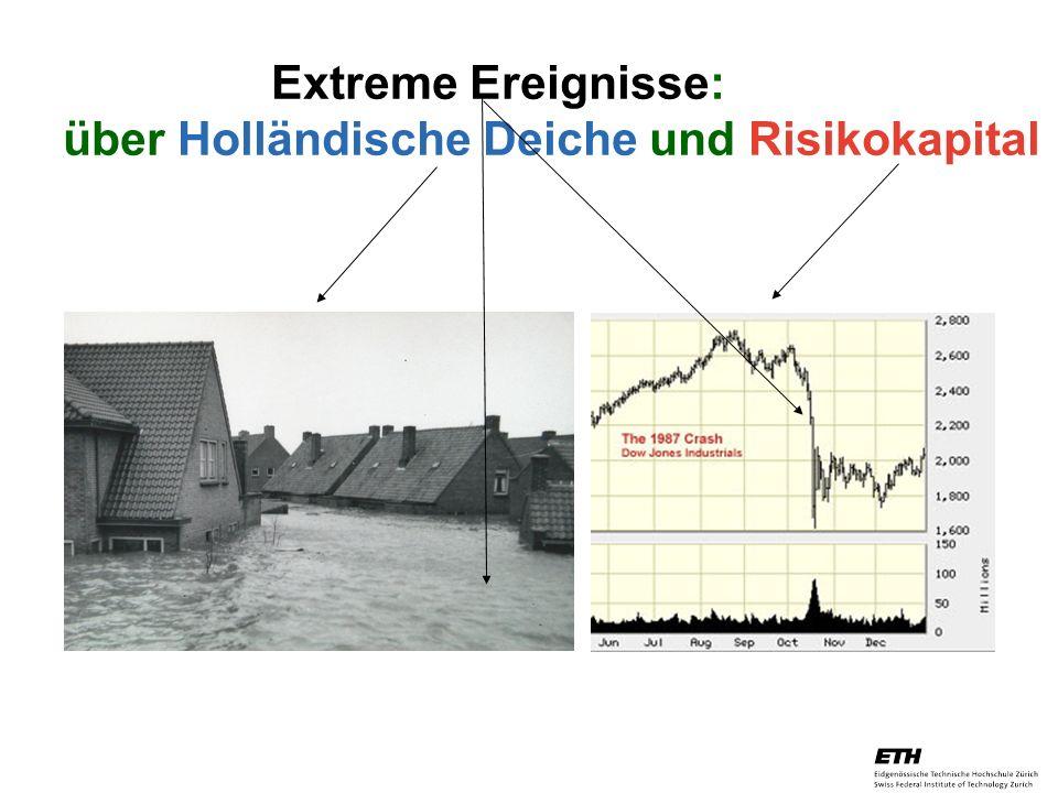 Extreme Ereignisse: über Holländische Deiche und Risikokapital