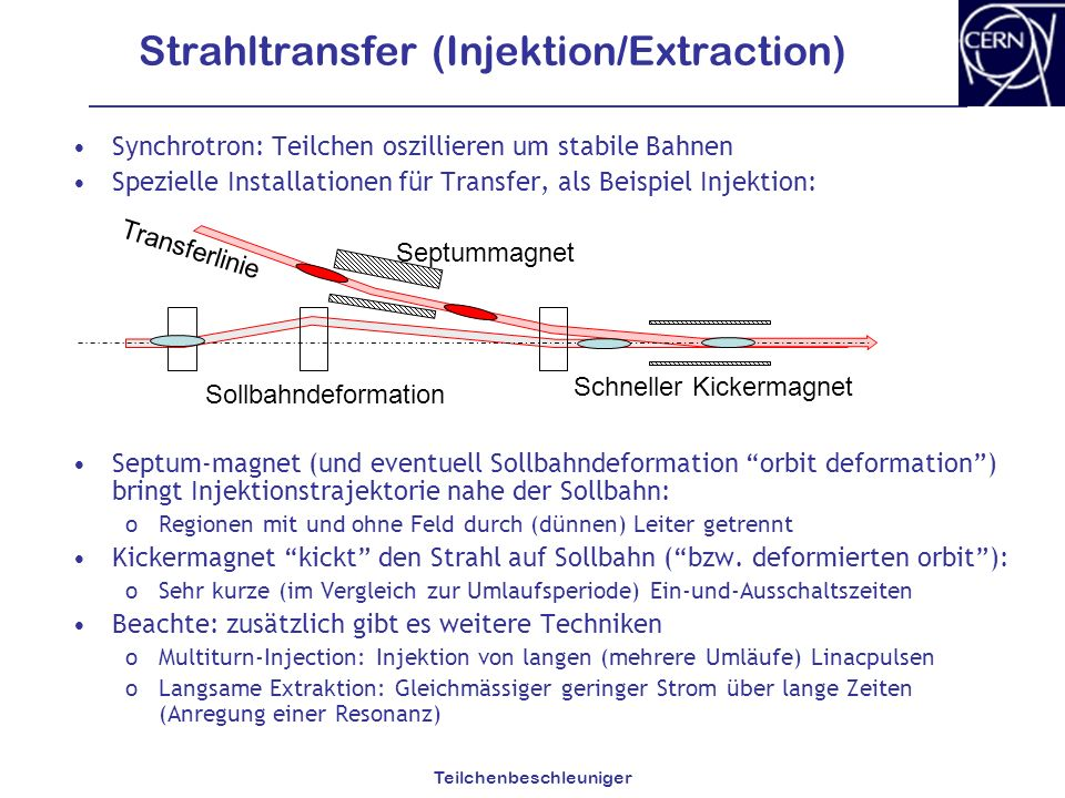 Strahltransfer (Injektion/Extraction)