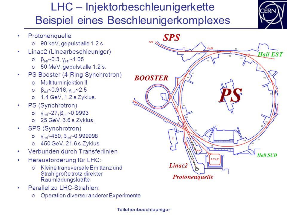 LHC – Injektorbeschleunigerkette Beispiel eines Beschleunigerkomplexes