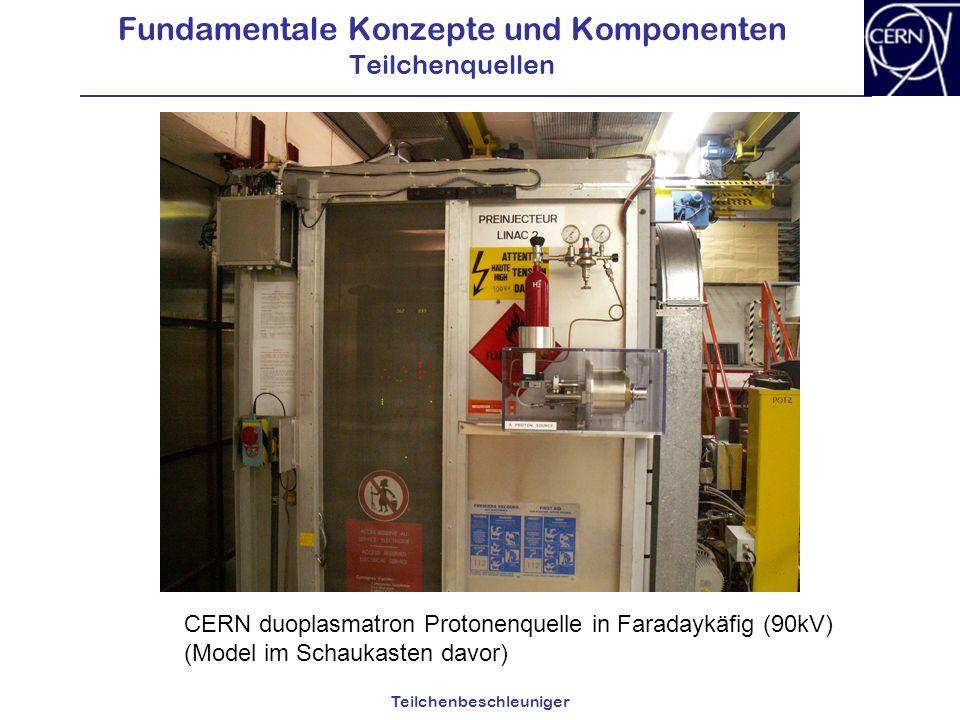 Fundamentale Konzepte und Komponenten Teilchenquellen