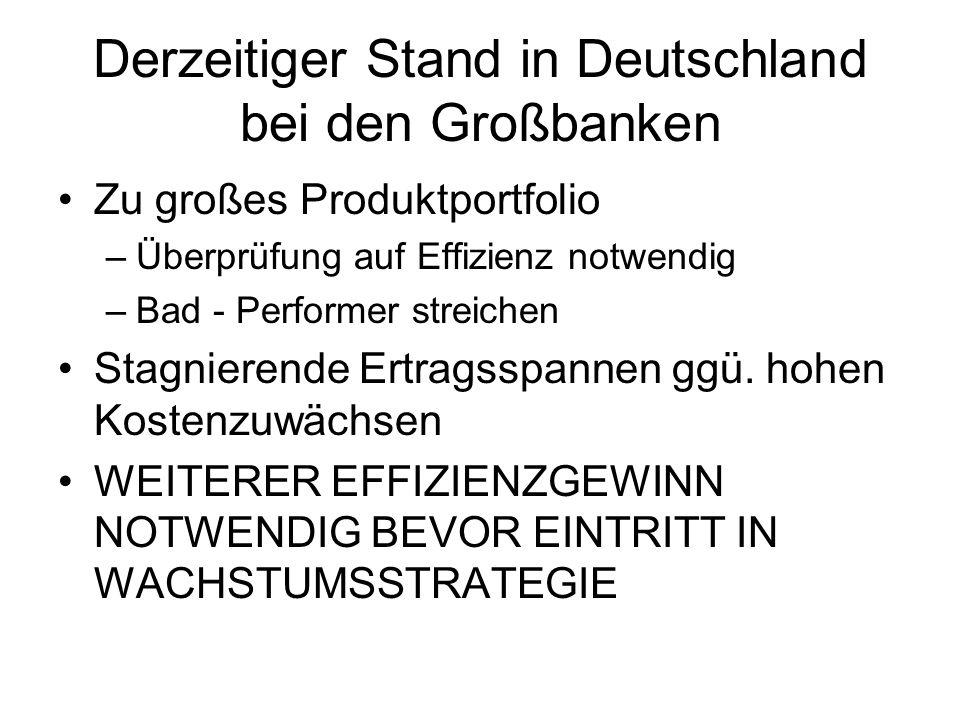 Derzeitiger Stand in Deutschland bei den Großbanken