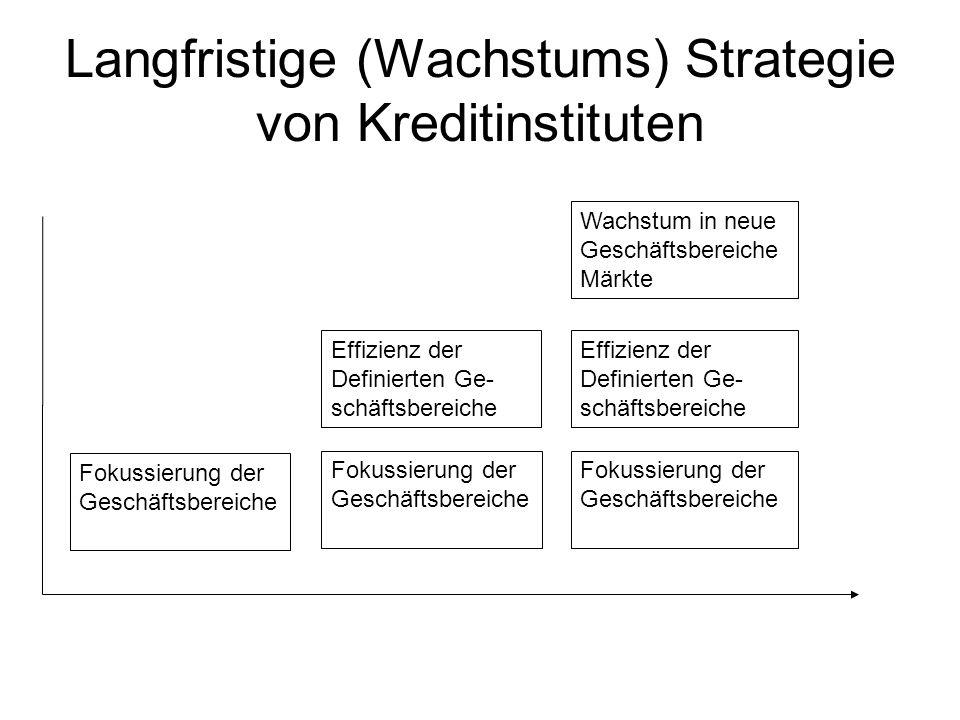 Langfristige (Wachstums) Strategie von Kreditinstituten