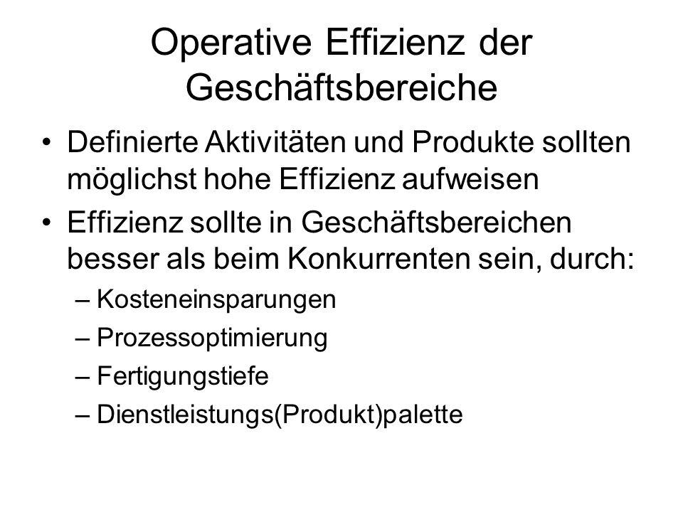 Operative Effizienz der Geschäftsbereiche