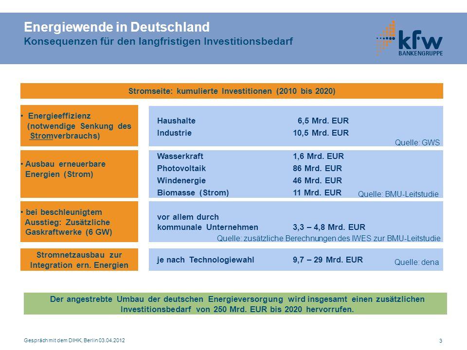 Energiewende in Deutschland Konsequenzen für den langfristigen Investitionsbedarf