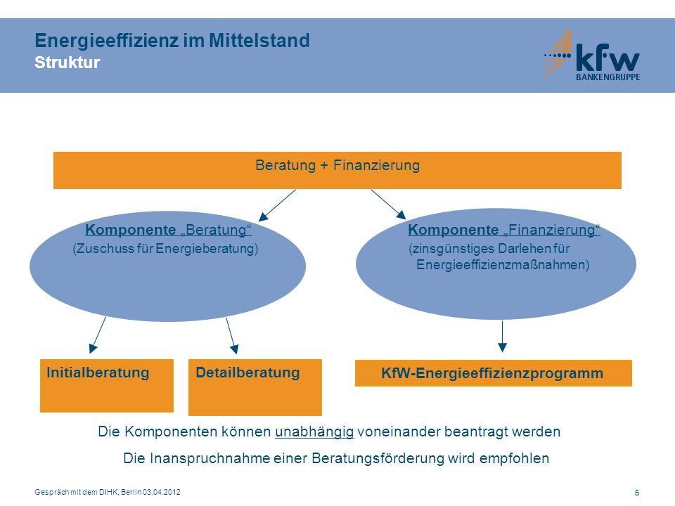 Energieeffizienz im Mittelstand Struktur