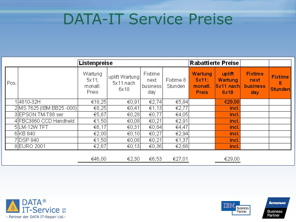 DATA-IT Service Preise