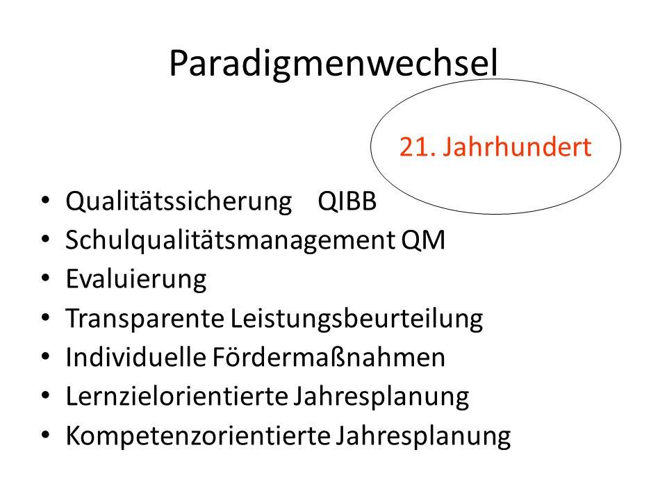 Paradigmenwechsel 21. Jahrhundert Qualitätssicherung QIBB