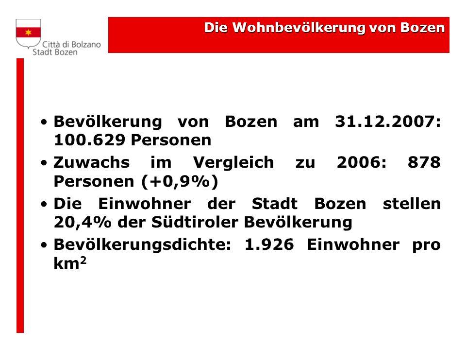 Bevölkerung von Bozen am 31.12.2007: 100.629 Personen