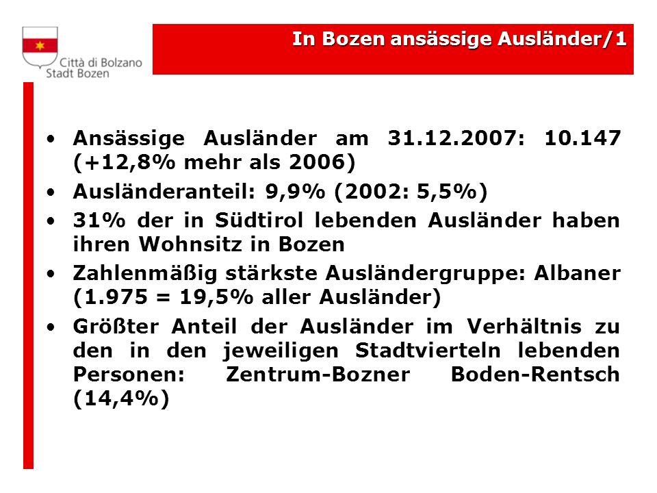 Ansässige Ausländer am 31.12.2007: 10.147 (+12,8% mehr als 2006)
