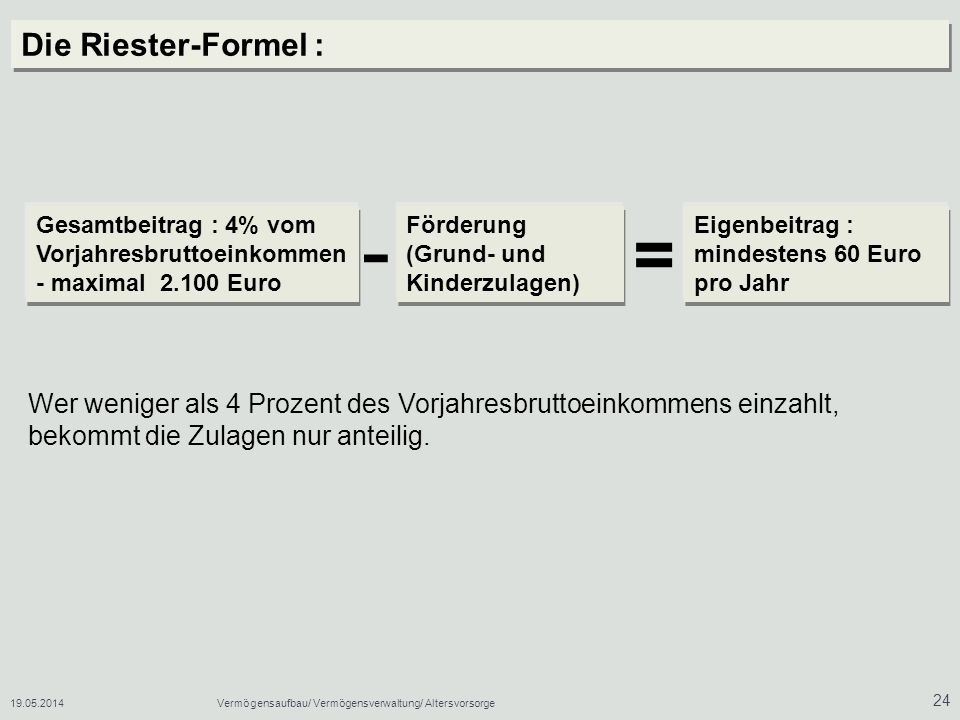 - = Die Riester-Formel :