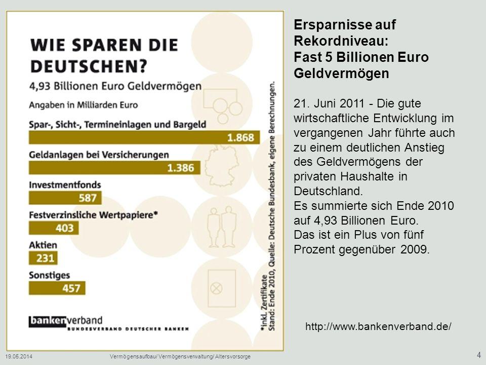 Ersparnisse auf Rekordniveau: Fast 5 Billionen Euro Geldvermögen
