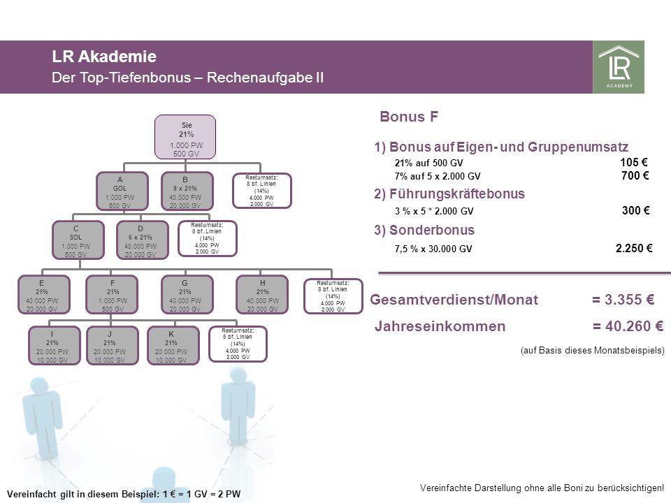LR Akademie Der Top-Tiefenbonus – Rechenaufgabe II Bonus F