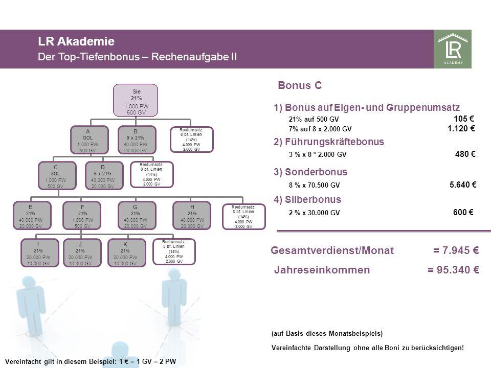 LR Akademie Der Top-Tiefenbonus – Rechenaufgabe II Bonus C