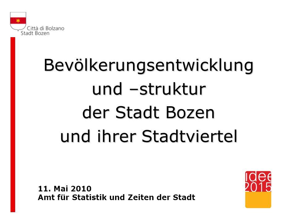 Bevölkerungsentwicklung und –struktur der Stadt Bozen