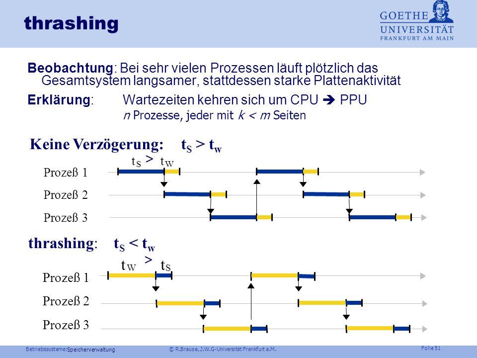 thrashing Keine Verzögerung: tS > tw > thrashing: tS < tw