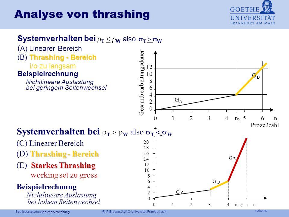Analyse von thrashing Systemverhalten bei rT > rW also sT < sW