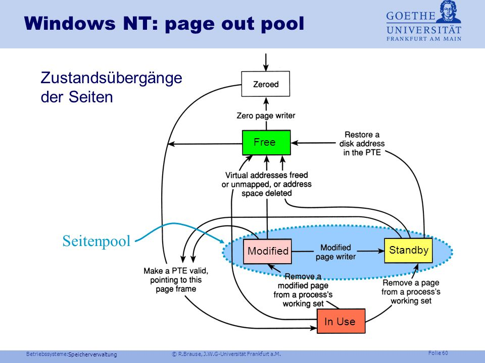 Windows NT: page out pool