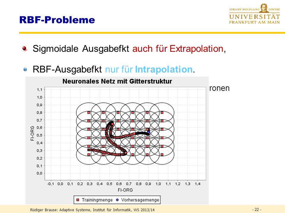 RBF-Probleme Sigmoidale Ausgabefkt auch für Extrapolation,