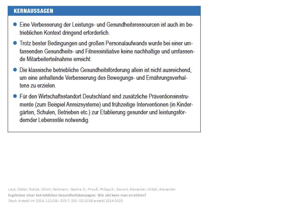 Leyk, Dieter; Rohde, Ulrich; Hartmann, Nadine D. ; Preuß, Philipp A