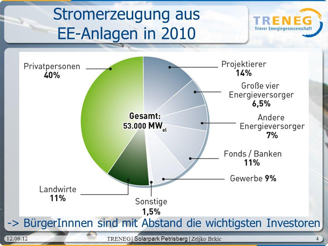 Stromerzeugung aus EE-Anlagen in 2010