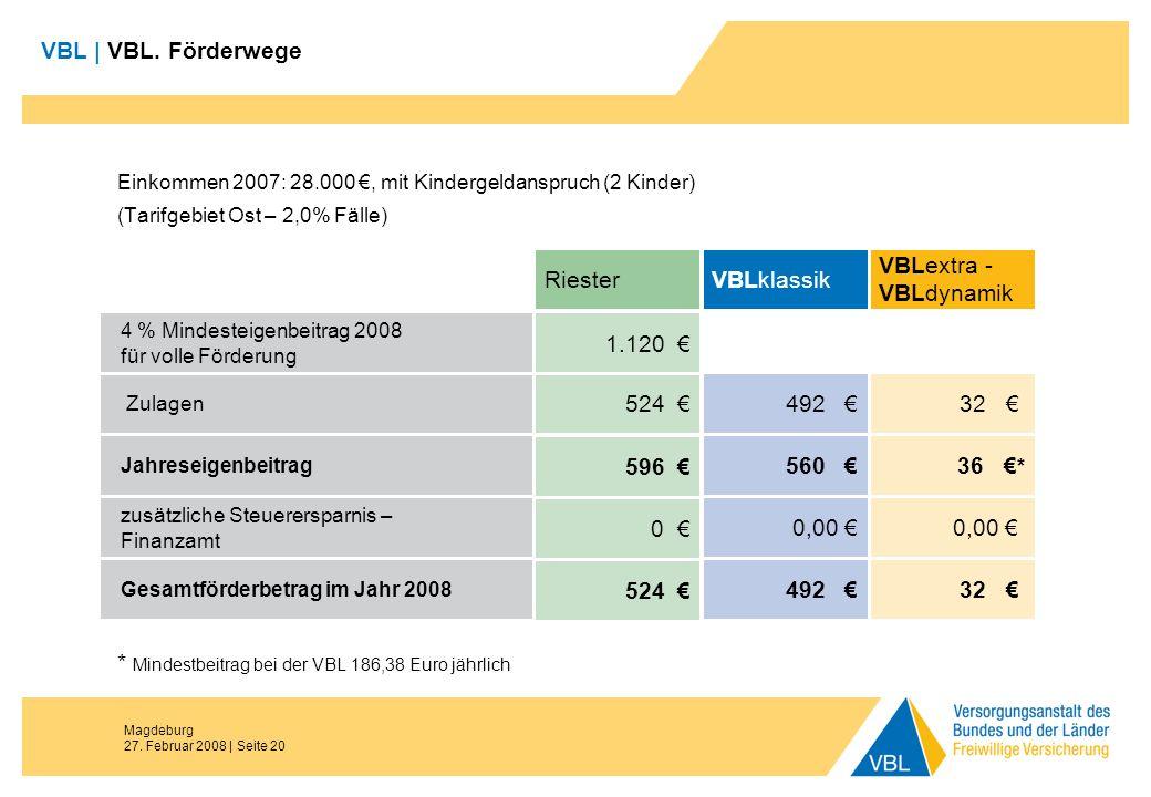 * Mindestbeitrag bei der VBL 186,38 Euro jährlich
