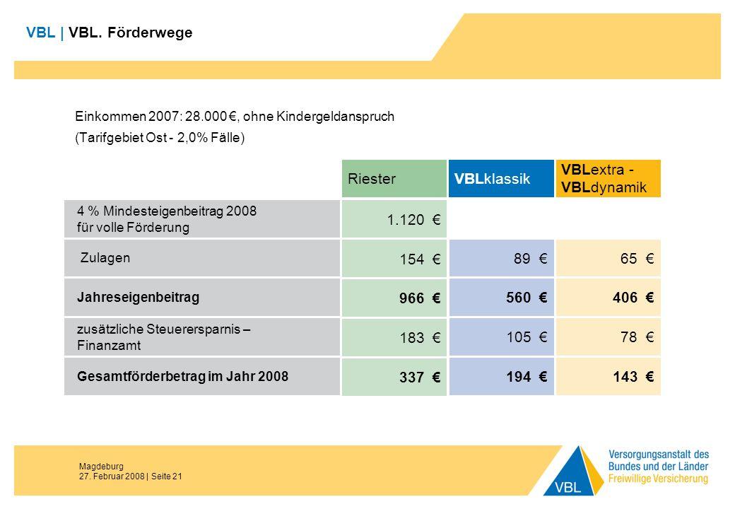 VBL | VBL. Förderwege Riester VBLklassik VBLextra - VBLdynamik 1.120 €