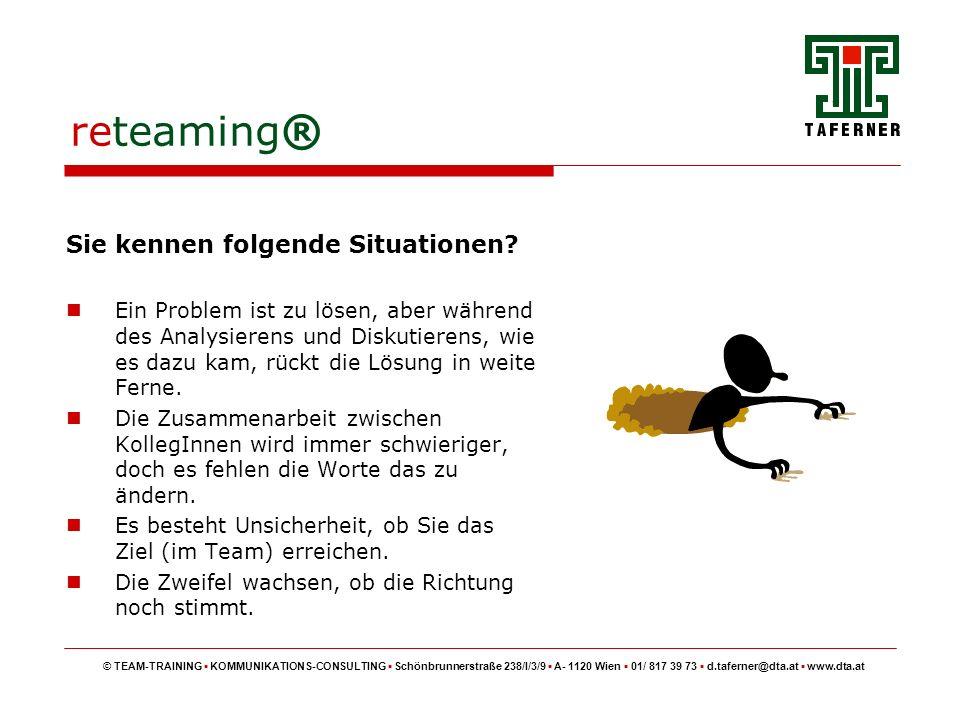 reteaming® Sie kennen folgende Situationen