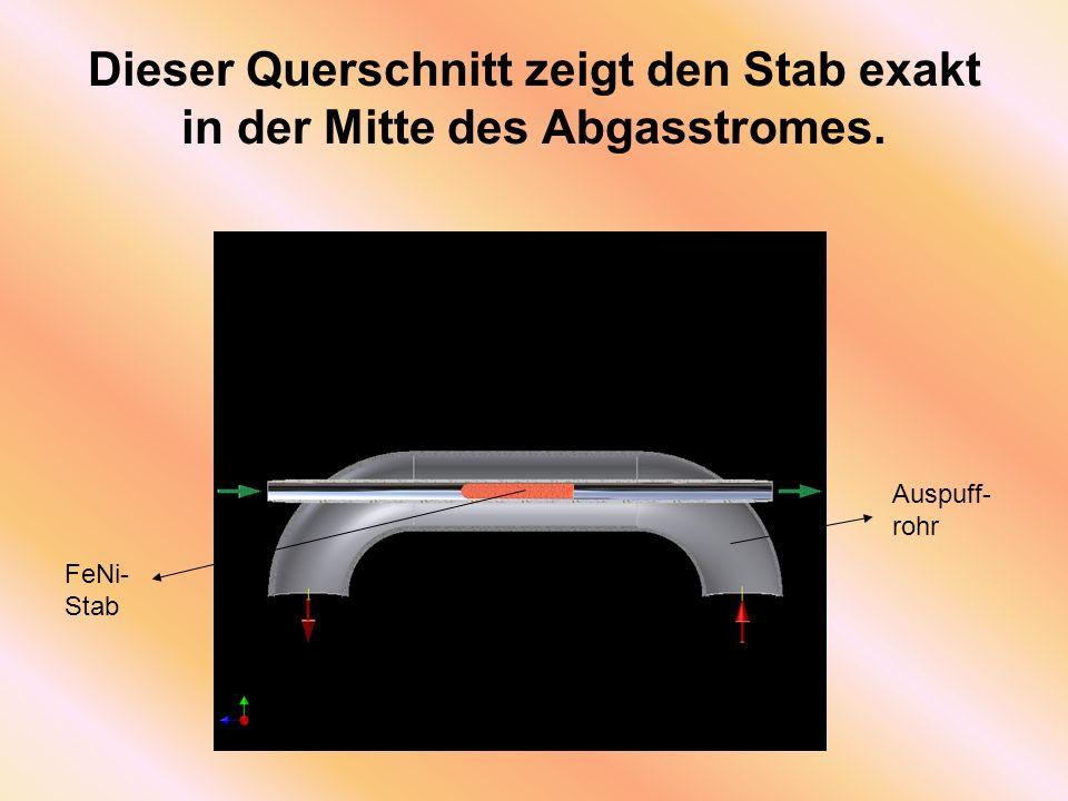 Dieser Querschnitt zeigt den Stab exakt in der Mitte des Abgasstromes.