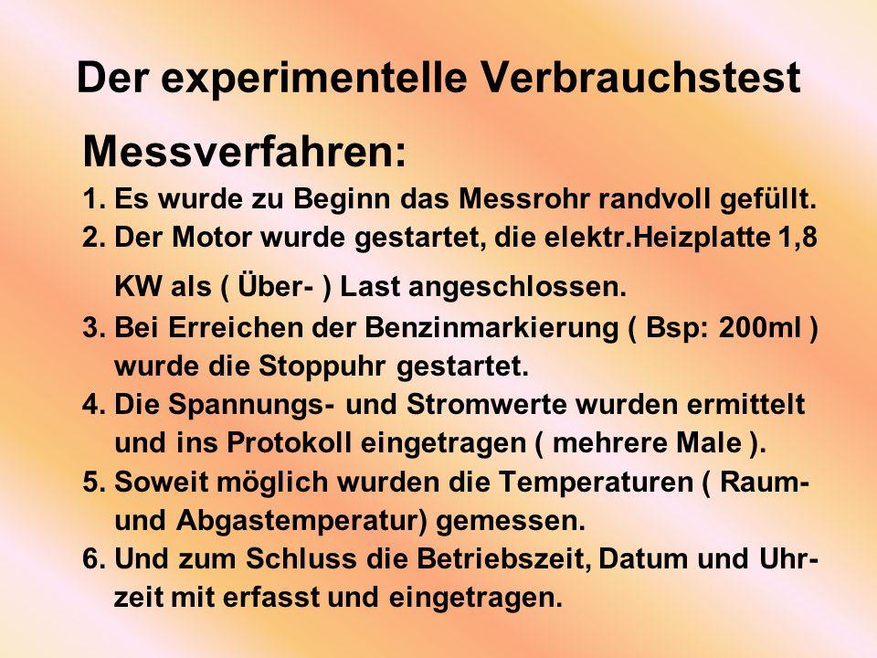 Der experimentelle Verbrauchstest