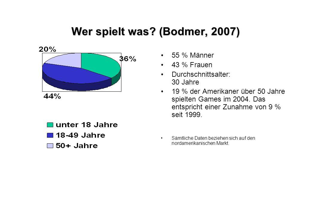Wer spielt was (Bodmer, 2007)