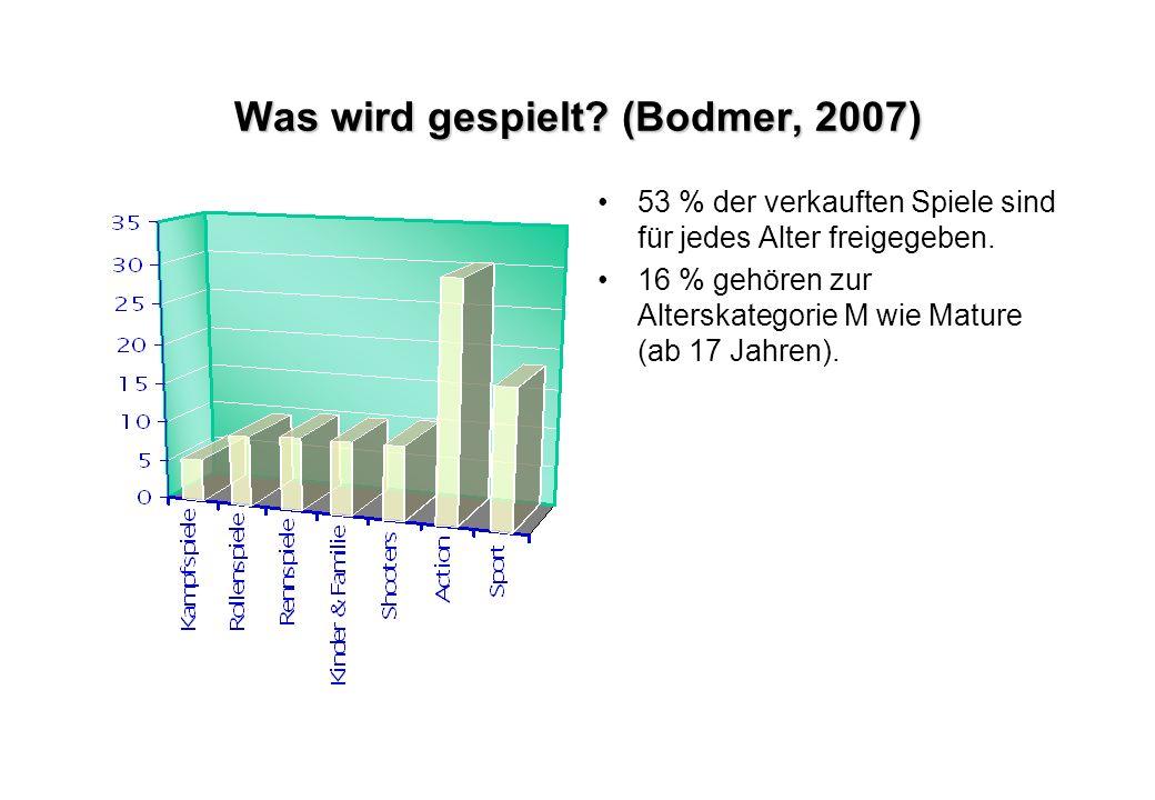 Was wird gespielt (Bodmer, 2007)