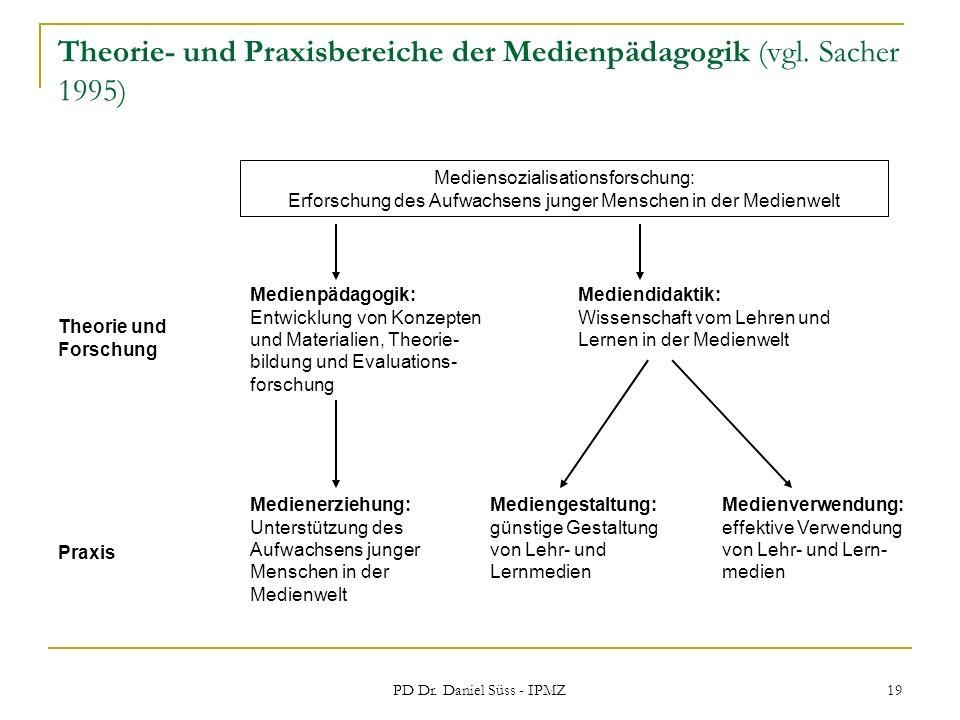 Theorie- und Praxisbereiche der Medienpädagogik (vgl. Sacher 1995)