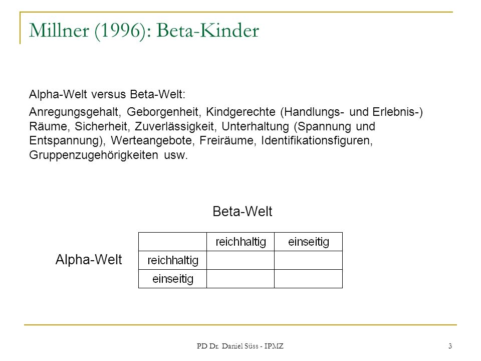 Millner (1996): Beta-Kinder