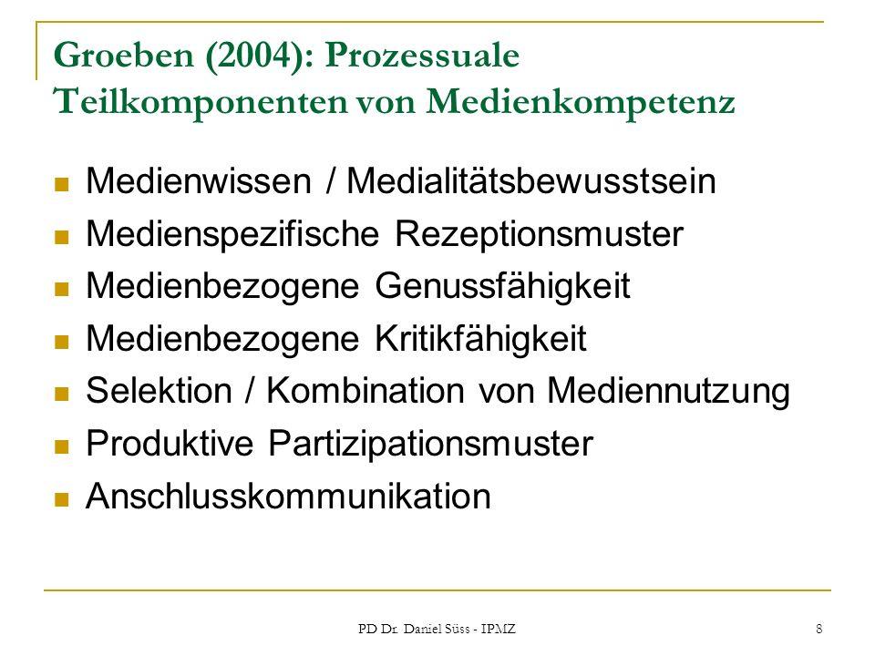 Groeben (2004): Prozessuale Teilkomponenten von Medienkompetenz