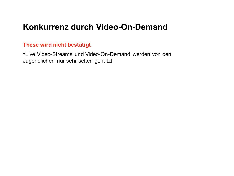 Konkurrenz durch Video-On-Demand